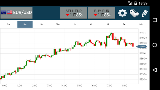FOREXTrader for Android: miniatura de captura de pantalla