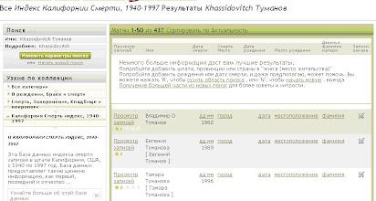 Photo: Tamara Toumanova. Скопировано с сайта http://ancestry.com/. Результаты поиска на указанные фамилии.