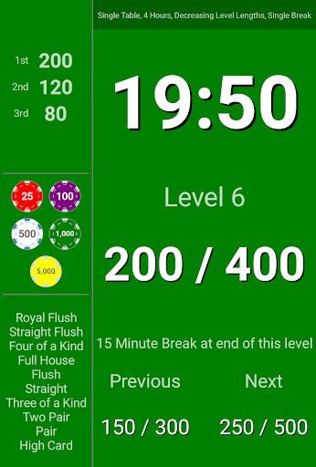 Blinds Are Up! Poker Timer filehippodl screenshot 9