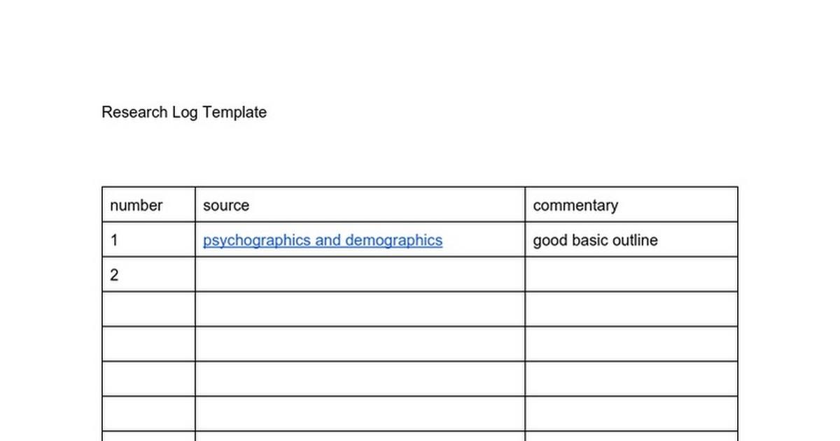 Research Log Template  Google Docs