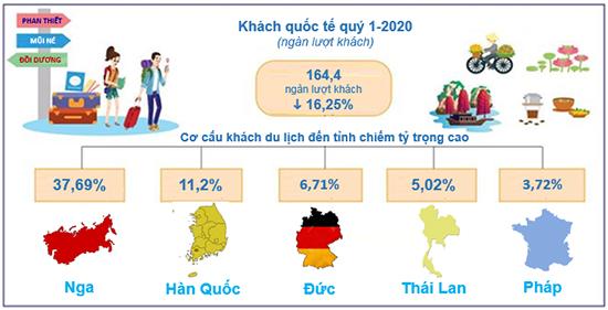 Du lịch Bình Thuận -  vay tiền góp Bình Thuận
