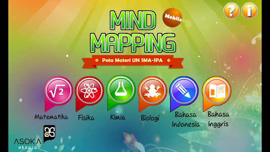 Mind Mapping Materi UN SMA-IPA screenshot 1