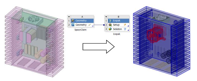 Сопряжение модулей SpaceClaim и Icepack обеспечивает удобство и быстроту процесса импорта геометрических моделей в Icepack для дальнейшего проведения точного теплового расчета