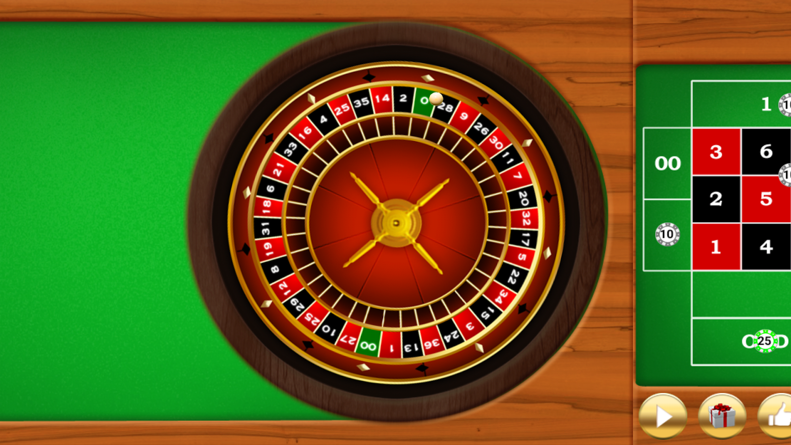 What Does Roulette Mean