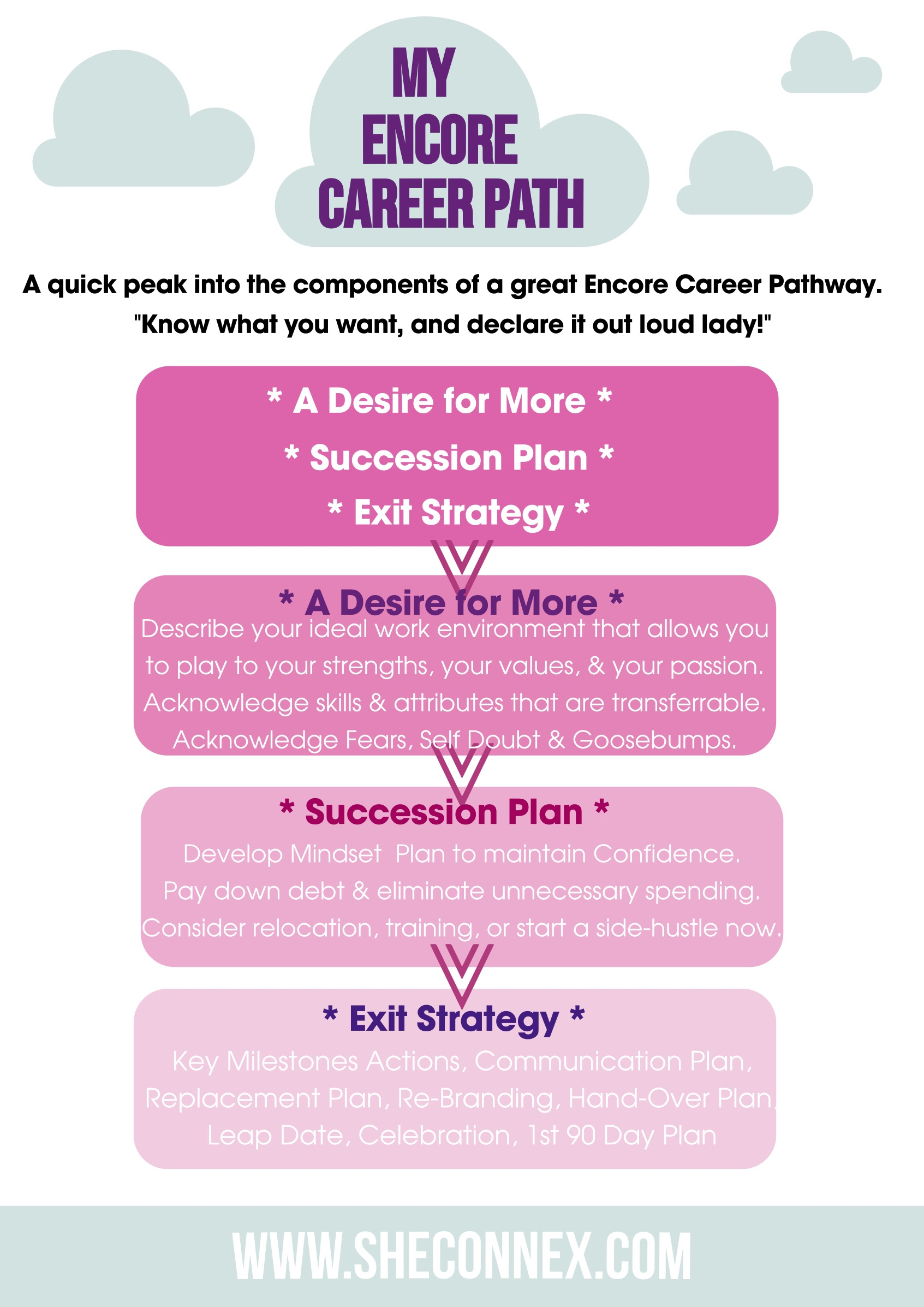 home sheconnex want to ditch your career but don t know where to start signup to the newsletter to the encore career pathway to your dream job