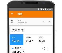 Google Analytics(分析) screenshot