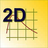2d Data Plotter Android APK Download Free By ABHIJIT PODDAR