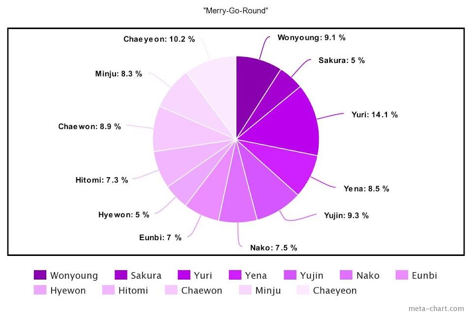 meta-chart - 2021-01-23T173136.298
