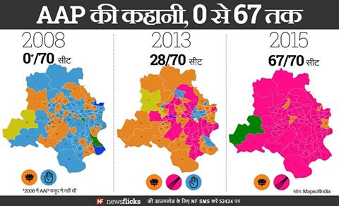 #DelhiDecides में #AAPSweep ने दो साल में बदला #Delhi का नक्शा!  #KiskiDilli #Congress #Modi
