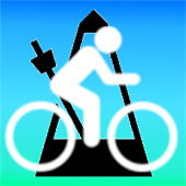 Easy Cycling Metronome