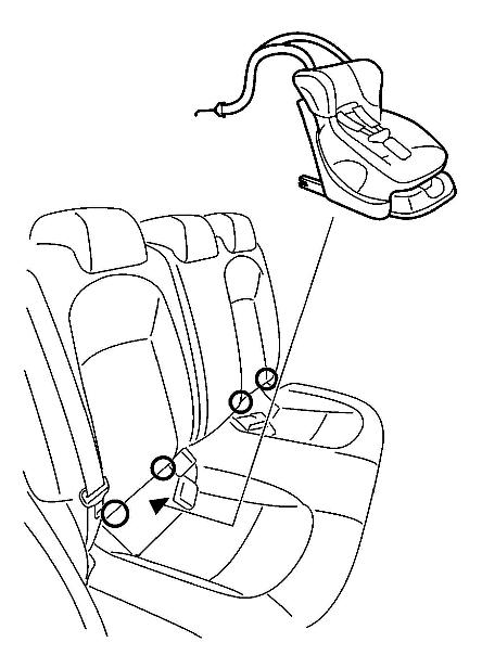 Namještanje pomoću učvršćujućih točaka na automobilskim sjedalima