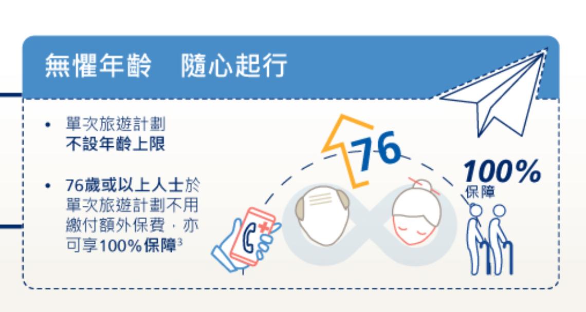 無年齡限制家庭旅遊保險
