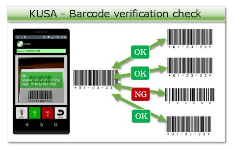 KUSA – Barcode verification check 1