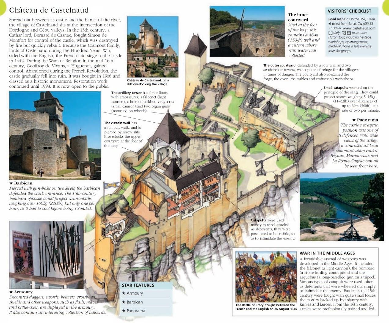 Chateau Castelnaud-la-Chapelle, Chateau Castelnaud, замок Кастельно ля Шапель - один из замков катаров в Аквитании
