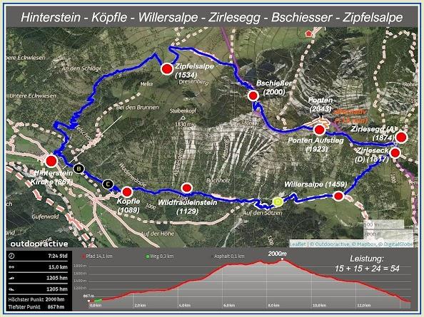 Karte Map Wanderstrecke Hinterstein - Willersalpe - Bschießer -Zipfelsalpe Allgäu Hindelang