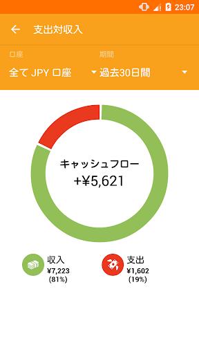 Expense IQ - 綺麗で簡単な支出管理 家計簿