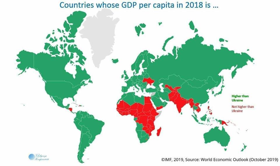 Країни з близьким ВВП на одну особу