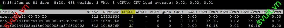 IOmeter test perfomance Storage (4)