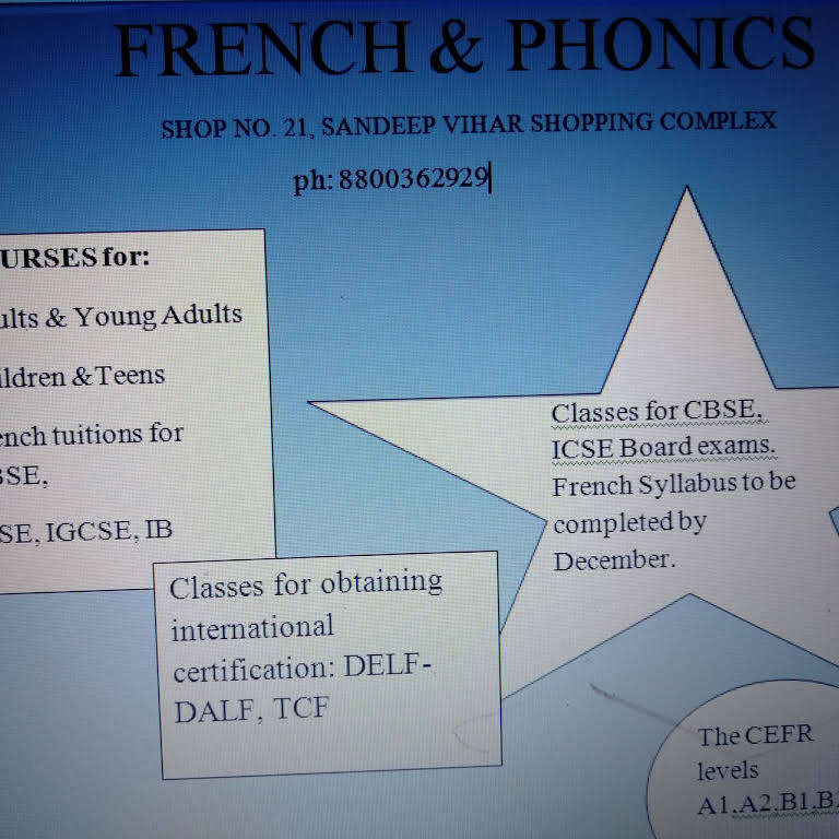 French and Phonics - French Language School in Bengaluru