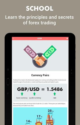 Forex trading game android терминальное время форекс тренд