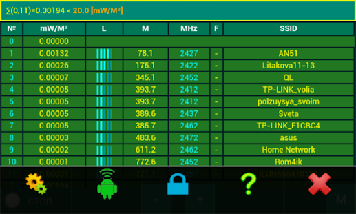 Scanner and dosimeter of WI-FI microwave radiation- screenshot thumbnail
