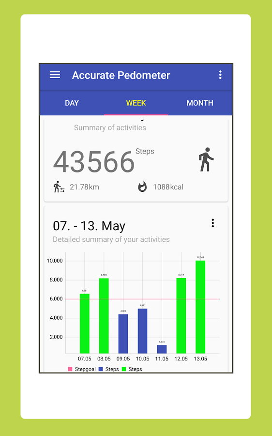 Pedometer For Walking- screenshot