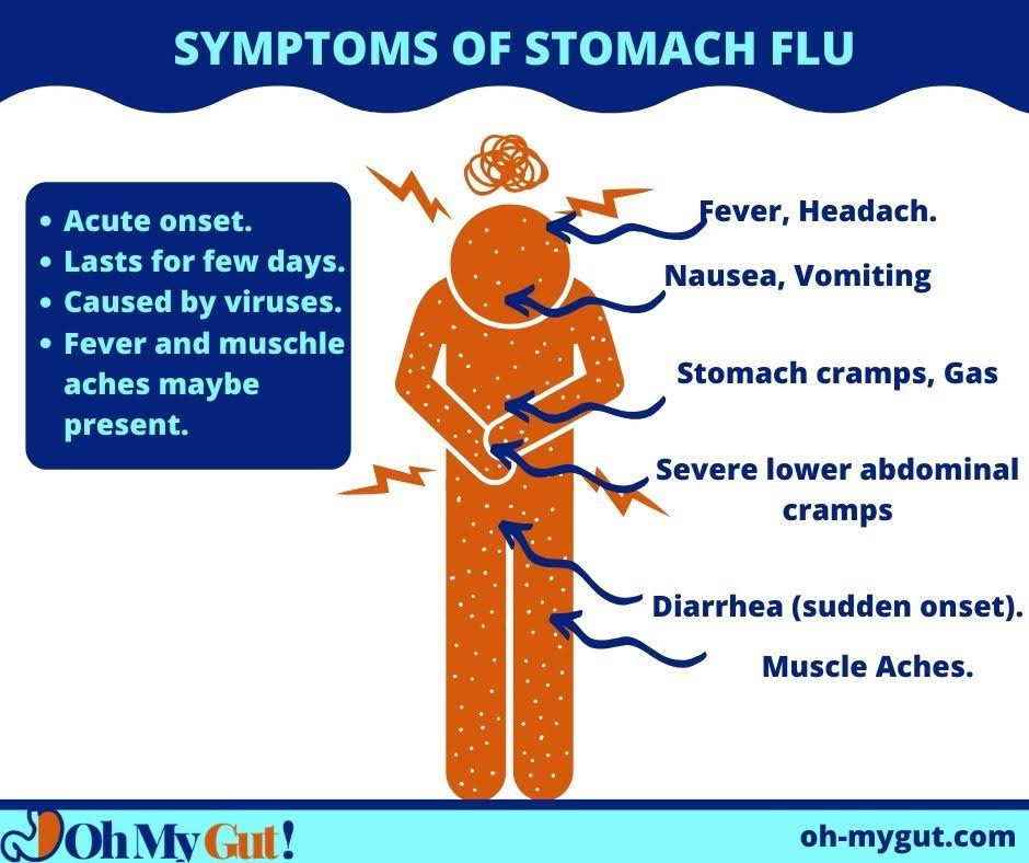 stomach flue causes cramps and gas