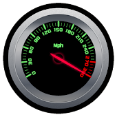 RPM and Speed Tachometer