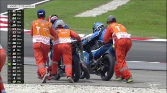 Shell Malaysian Motorcycle Grand Prix
