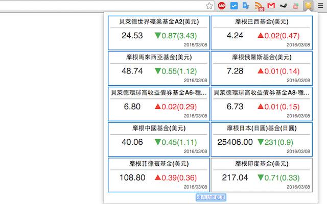 StockQ Fund Parser
