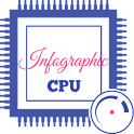 CPU X : Infographic CPU icon