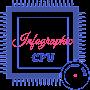 CPU X : Infographic CPU