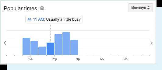 пример данных о посещаемости в Google My Business