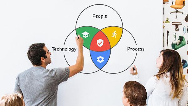 """Pessoas de frente para um quadro branco com um diagrama VENN cruzando três círculos rotulados como """"Pessoas"""", """"Tecnologia"""" e """"Processos"""""""