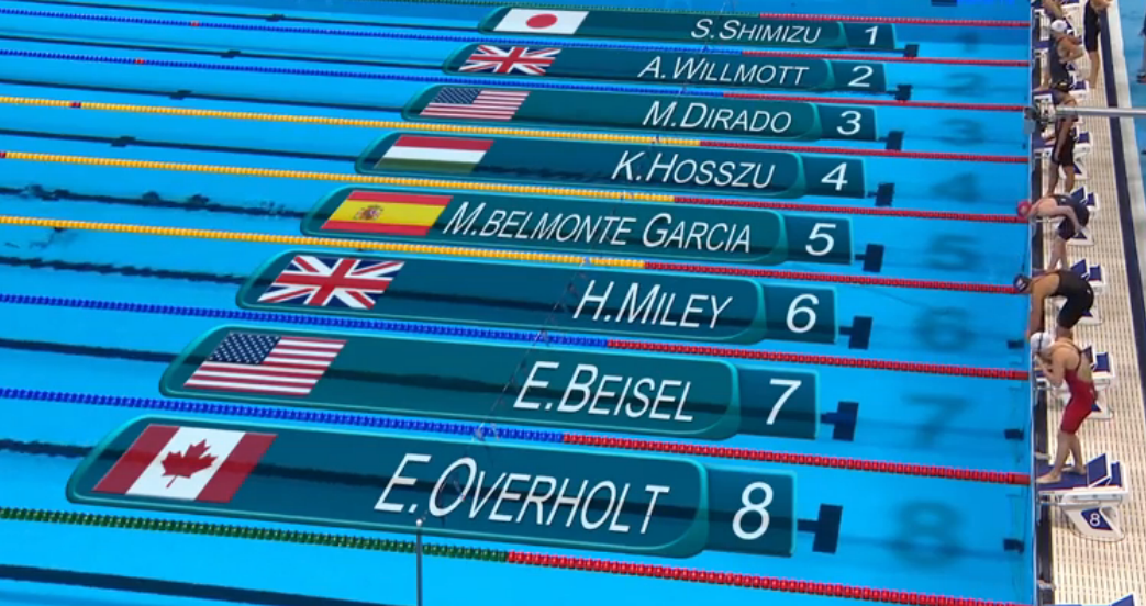 올림픽 수영 중계의 정보 시각화