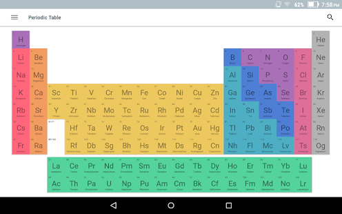 Periodic Table 2018 Screenshot
