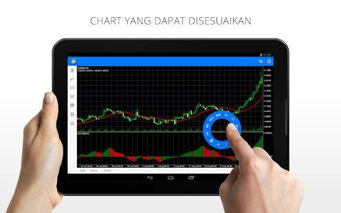 Aplikasi android lansiran harga valuta asing