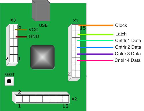 подключения Controller