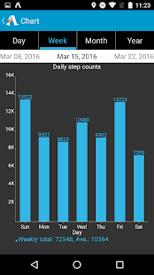 Accupedo Pedometer- screenshot thumbnail