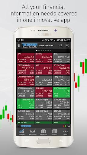 StockMarkets screenshot 1
