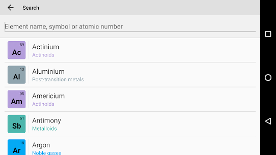 Periodic Table 2020 PRO – Chemistry MOD (Pro) 5