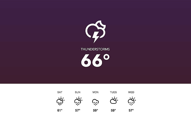 Weather Tab