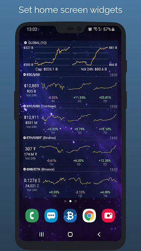 best app for tracking crypto prices
