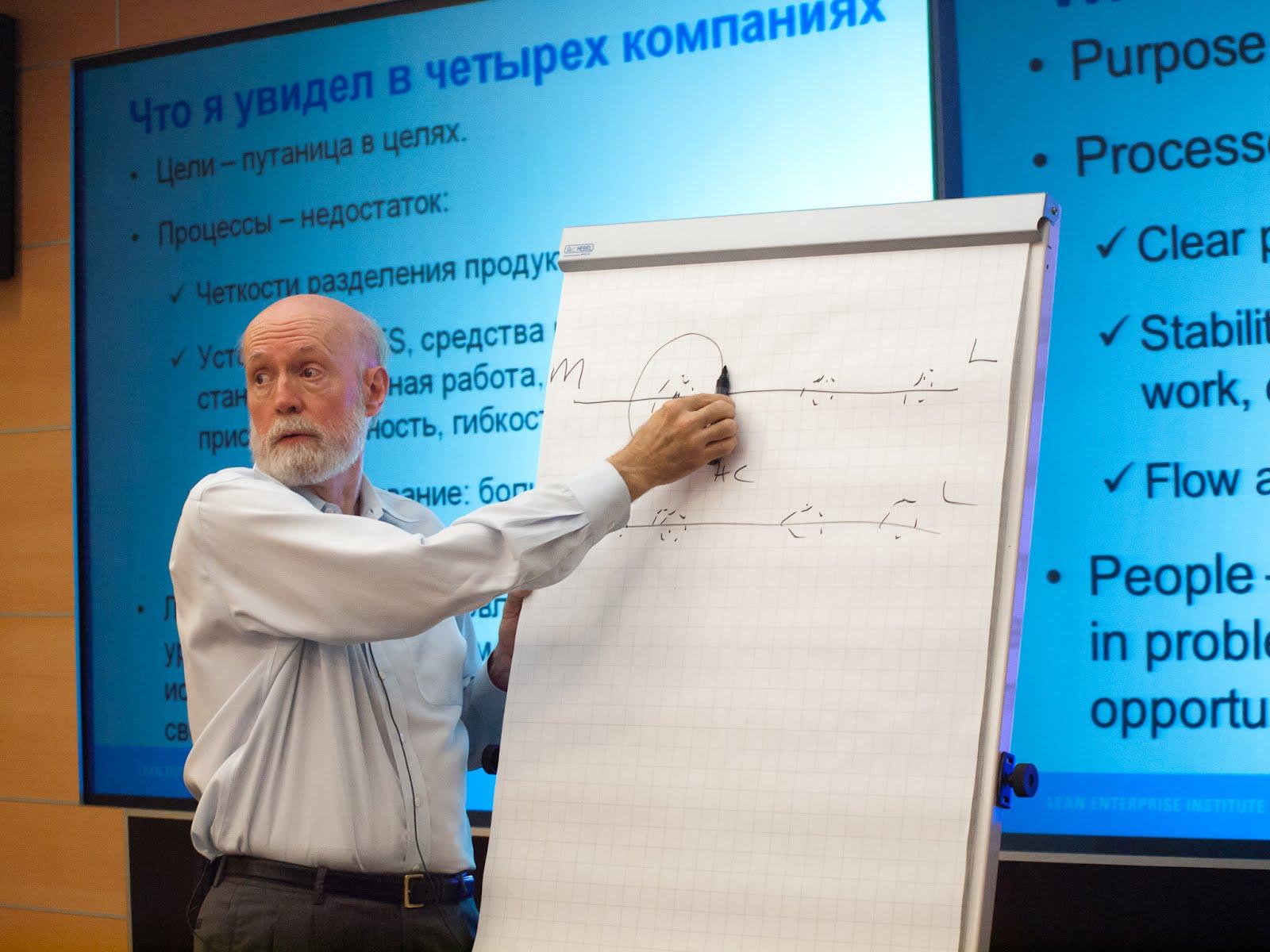 Джеймс Вумек показывает, где находятся российские предприятия (слева массовое производство, справа бережливое, мы ближе к массовому)