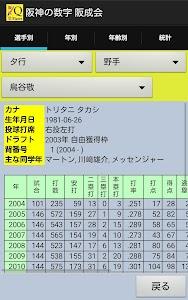 阪神タイガースの数字 阪成会 1936-2016 screenshot 2