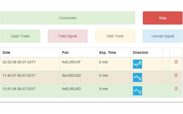 Risk Master Guild Binary Signals