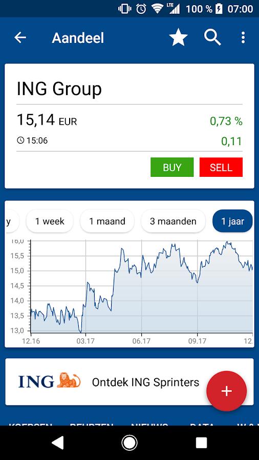 finanzen.nl: realtime koersen AEX, dollar, bitcoin ...
