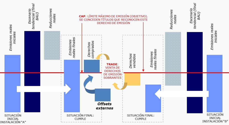 Diagrama, Escala de tiempo  Descripción generada automáticamente