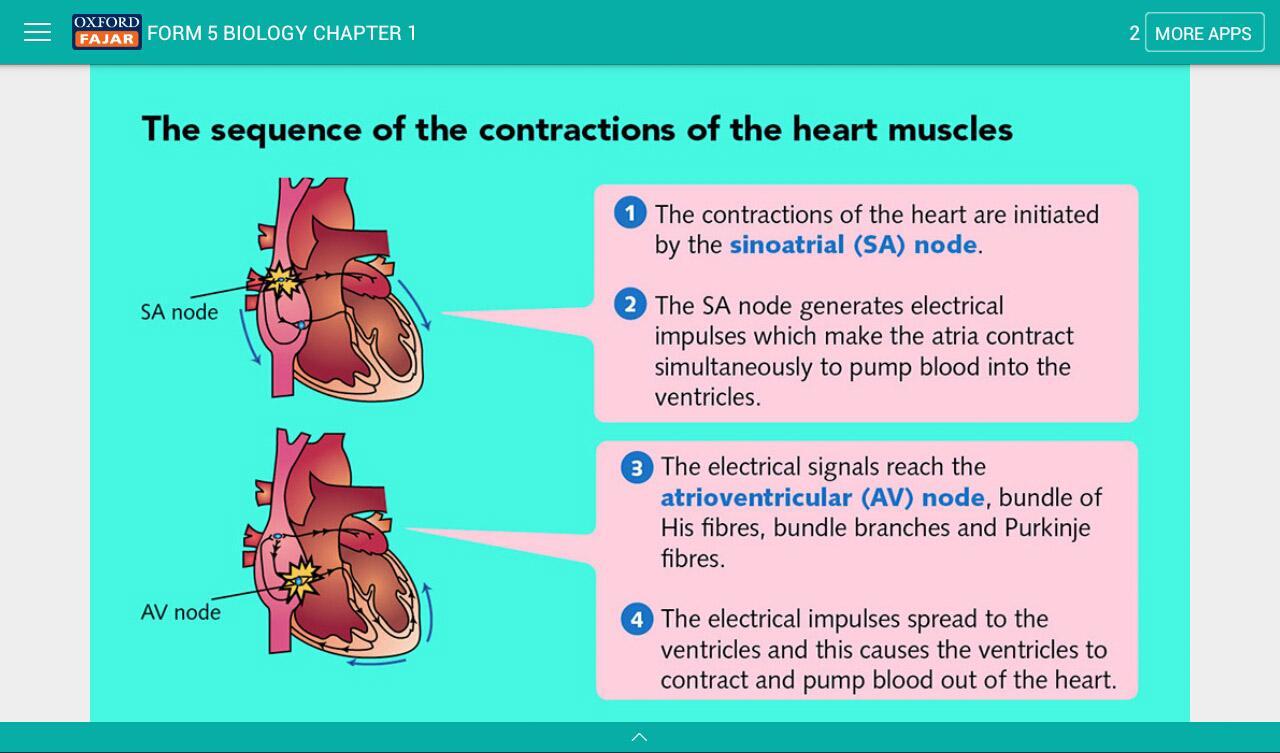 Spm biology form 5 screenshot