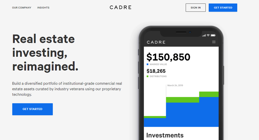 Cadre - real estate investment platform in crowdfunding